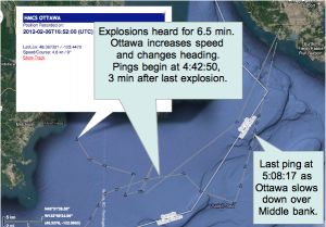 Ottawa track with estimated sonar start and stop locations